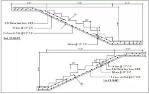 rcc stairs