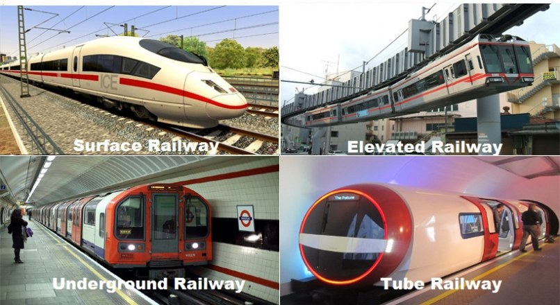 Systems Of Railway – Surface Railway, Elevated Railway, Under Ground Railway, Tube Railway