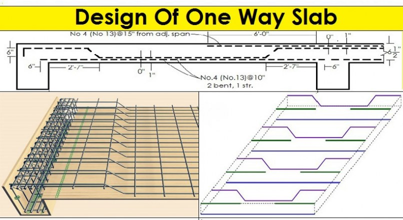 One Way Slab Design – How To Design One Way Slab