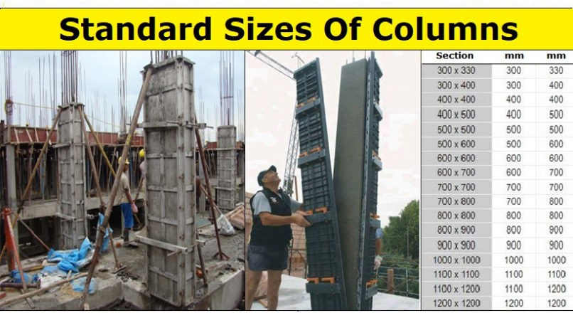 Standard Sizes Of Columns In Structures