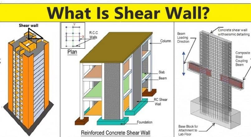 What Is Shear Wall – Its Types, Advantages And Location In Buildings