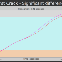The same 21 second translation to compare from the start of first crack, showing where there's a significant difference between the two batches. The red line is slowing down more in this range.