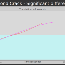 A 2 second translation for comparing the portion of the roast after the start of 2nd crack. The red batch starts out a little slower but reaches the end point significantly faster.