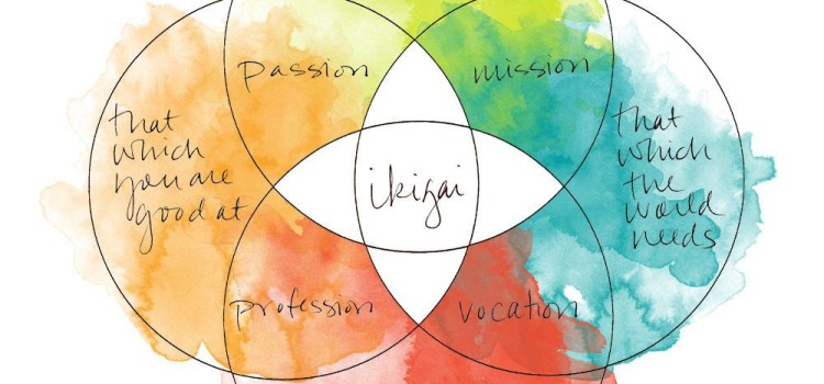Living in stress, moving to relaxation, looking for ikigai