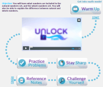 Get $100 off annual purchase of UnLock Math!