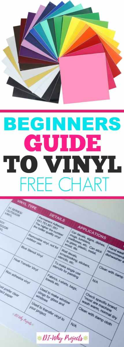Which Vinyl Do I Use? Beginners Guide for Cricut and