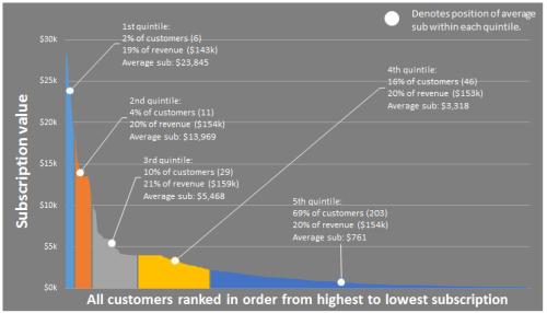 Leader lines in Excel 2010 3