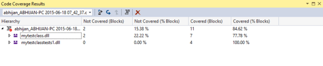 Understanding Code Coverage - How to determine which portion