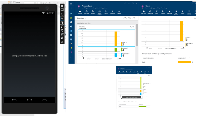Using Application Insights for your Android App – with Visual Studio 2015