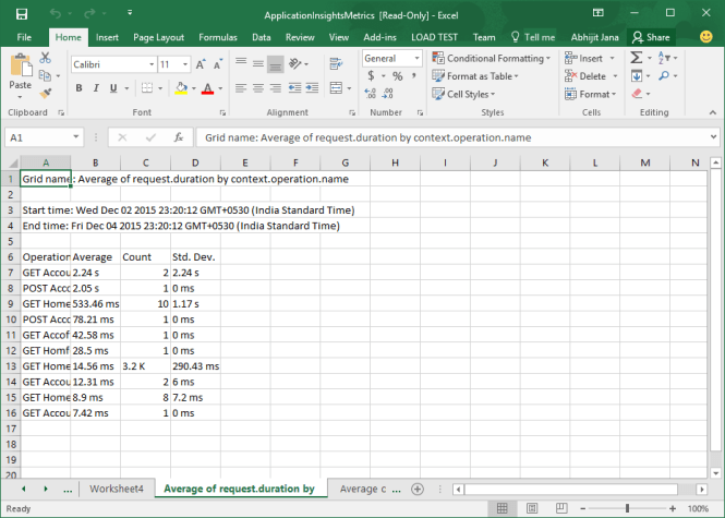 Sample Excel Sheet with Application Insights Exported Data
