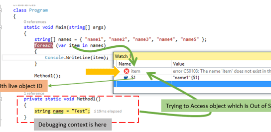 You can track Out of Scope Objects by assigning an Object ID during debugging in Visual Studio