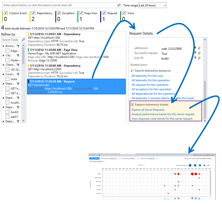 """""""Explore Related Telemetry Trends"""" in Application Insight Search Window inside Visual Studio"""