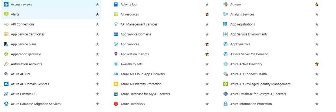 How to quickly refer all available Azure services?
