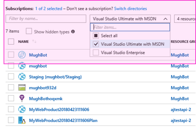 Global Subscription Filtering in Azure Portal : Resources Page Filtering Azure Portal