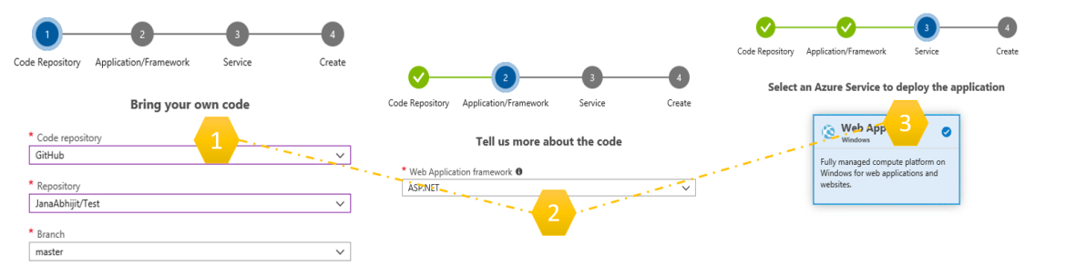 Bring your own Git Repository Code to Azure DevOps Project