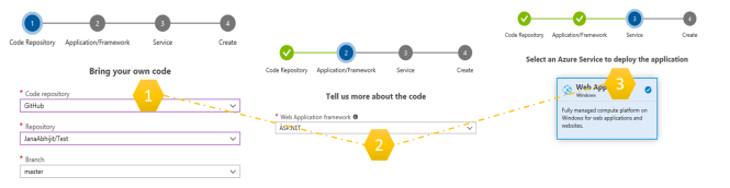 Azure DevOps Project with Git