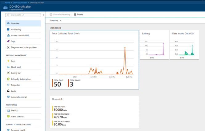 Azure QnA Service Monitoring