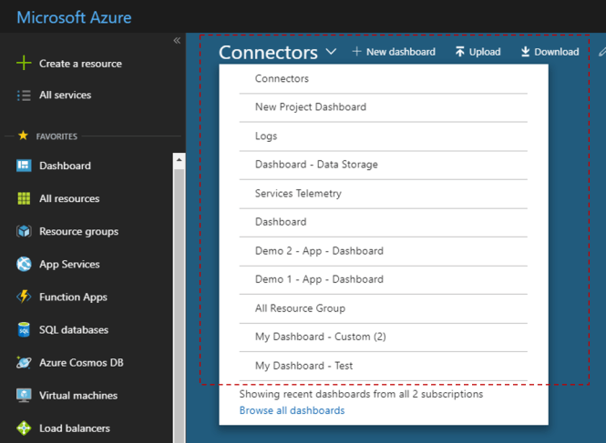 Browse All Azure Dashboards - All Lists