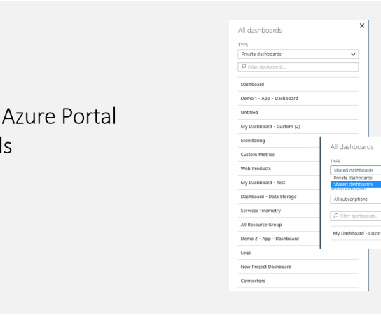 Browse all Azure Portal Dashboards