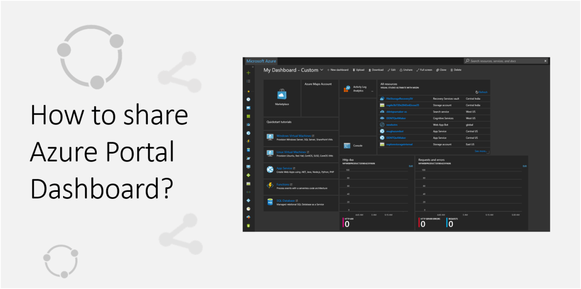 How to share Azure portal dashboard?
