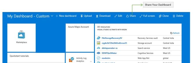 Share Azure Portal Dashboard - Share