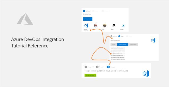Azure DevOps Integration Tutorial Reference - Featured