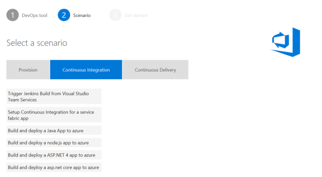 Azure DevOps Integration Tutorial Reference - Select Scenarios