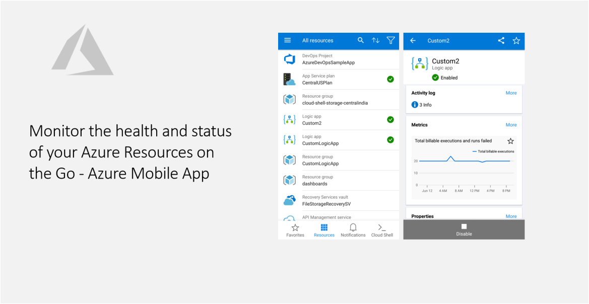 Azure Mobile App – Monitor the health and status of your Azure Resources on the Go