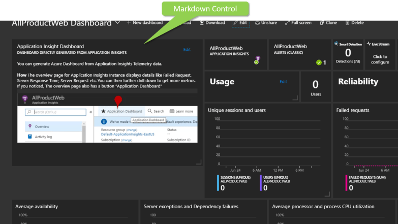 add custom HTML to Azure Portal Dashboard - Example