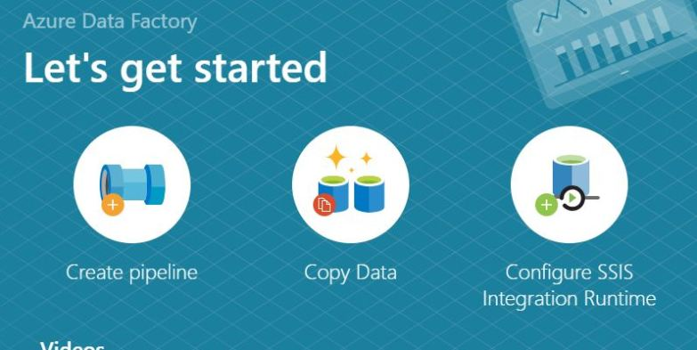 Automatic Azure Data Factory Pipeline Creation - Copy Data Wizard