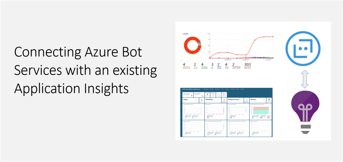 Connecting Azure Bot Services with an existing Application Insights
