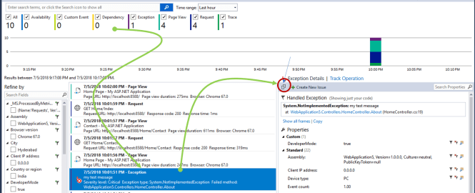 Copy Application Insights Telemetry data to Clipboard