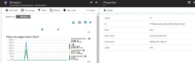 add annotations in Application Insights Charts - Details