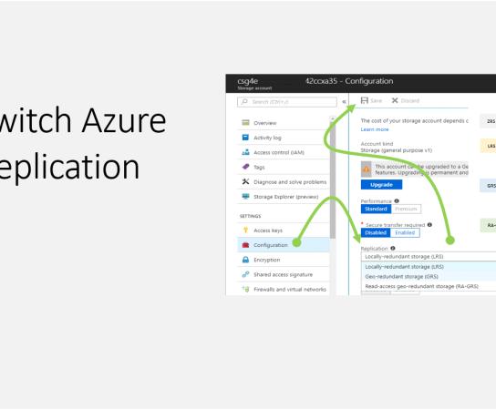 How to switch Azure Storage replication strategy?