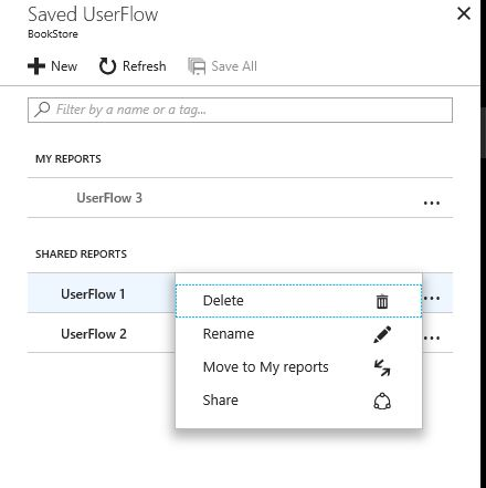 Share unshare report