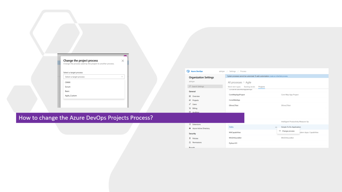 How to change the Azure DevOps Projects Process?