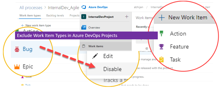 Exclude Work Item Types in Azure DevOps Projects