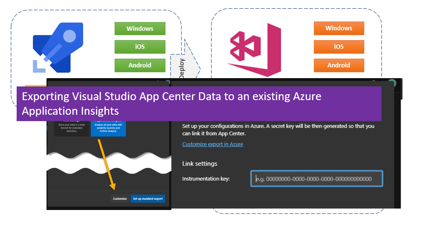Exporting Visual Studio App Center Data to an existing Azure Application Insights