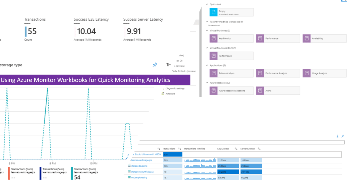 Using Azure Monitor Workbooks for Quick Monitoring Analytics