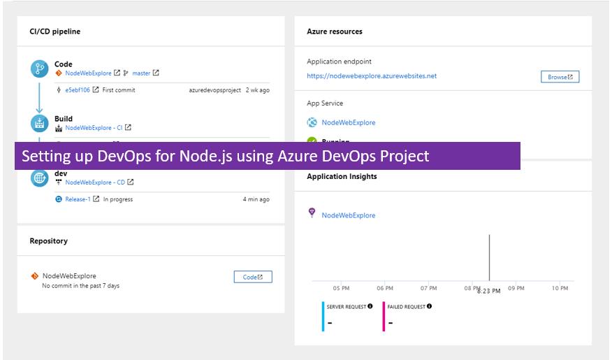 Setting up Azure DevOps for Node.js Apps using Azure DevOps Project