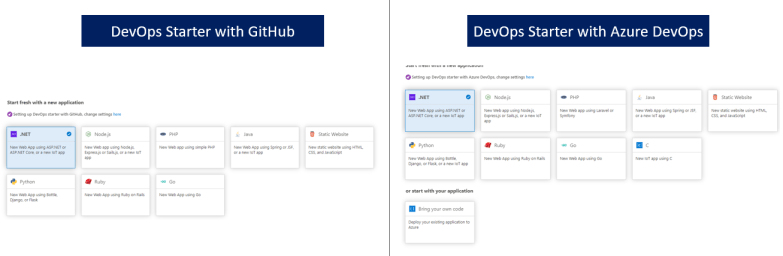 github action and deveops starter project