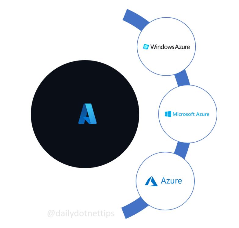 Azure New Logo 2021