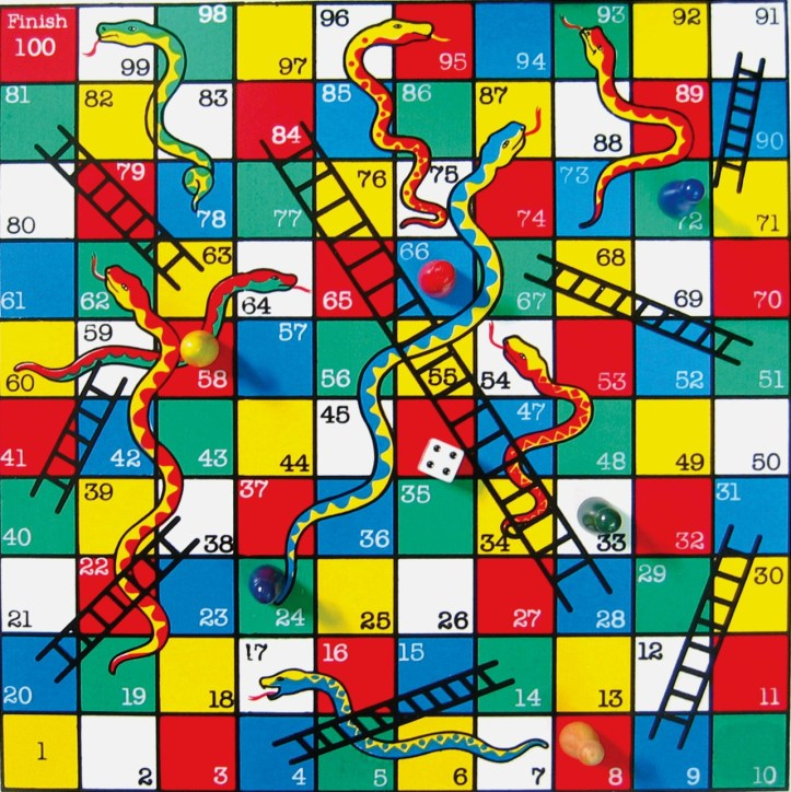 GAME - SNAKES AND LADDERS