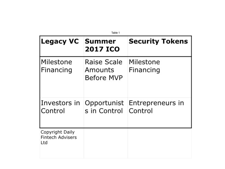 Security Tokens milestones.001.jpeg