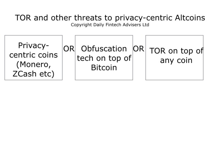 TOR privacy.001