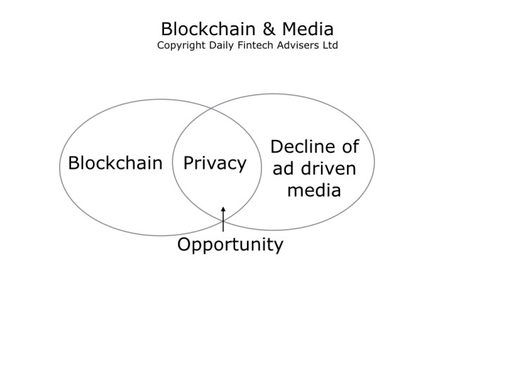 Blockchain & Media.001.jpeg