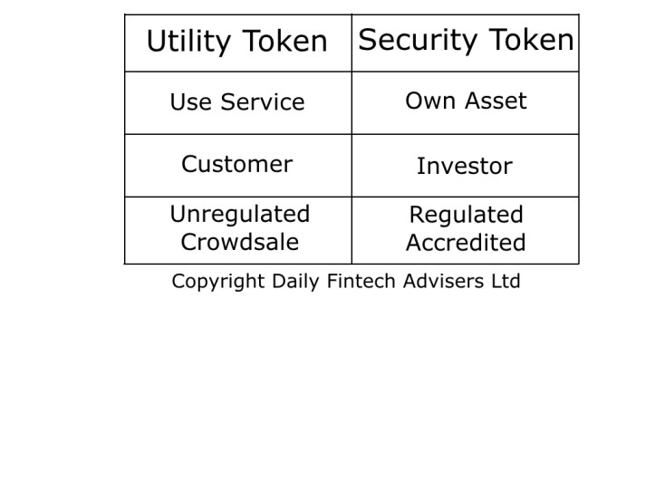utility security tokens.001