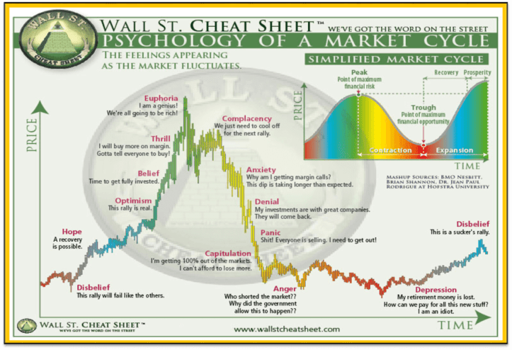 Wall-St-cheat-sheet.png