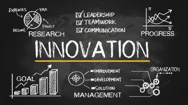 what-is-innovation-600x337