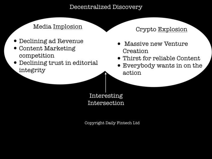 Decentralized Discovery.001.jpeg